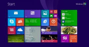 Ghost Windows 8.1 64 bit full